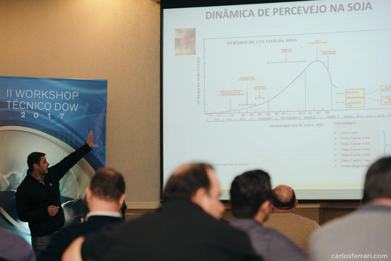 carlosferrari-fotografia-evento-corporativo-workshop-dowagroscience-valedosvinhedos-spadovinho10